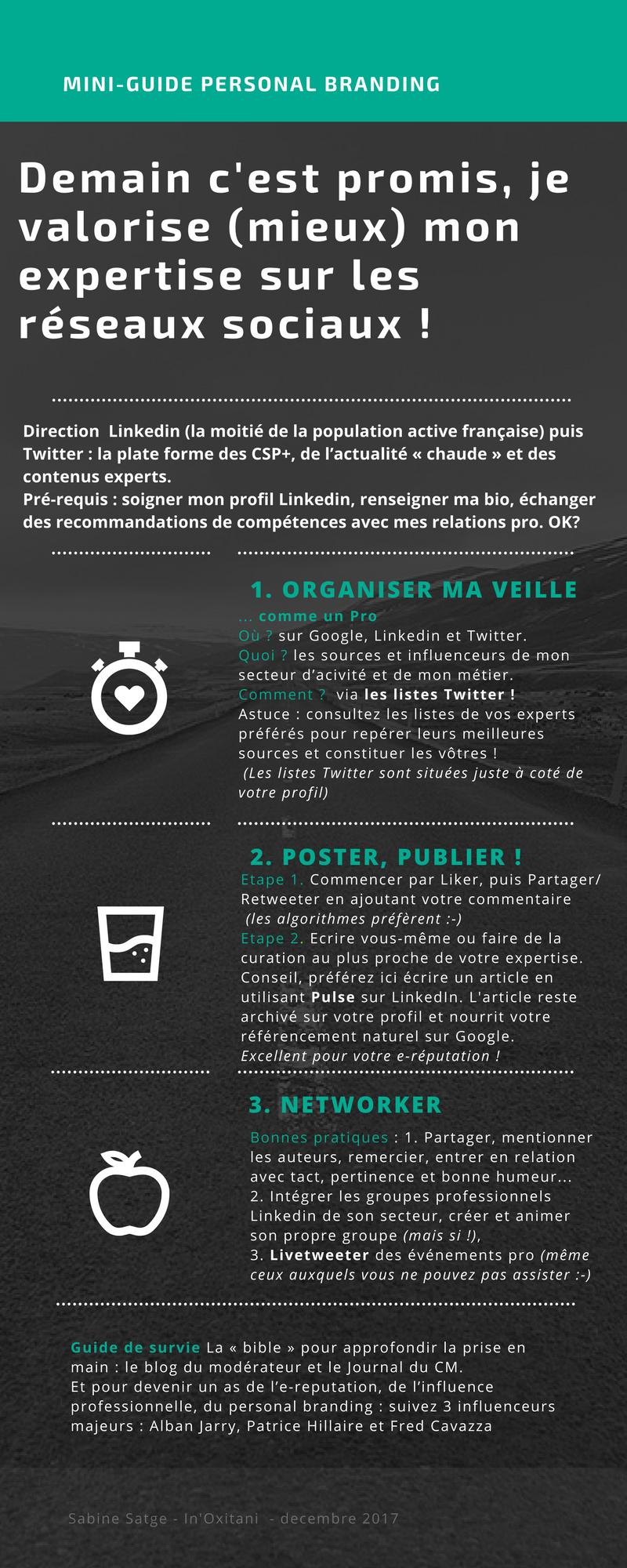 Infographie Comment gérer ma communication professionnelle , mon « personal branding » ? Comment organiser ma veille pro.. démarrer mon networking.. Les bonnes pratiques pour démarrer